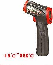 Qtavyep Infrarot-Thermometer Thermometer -18 ° C