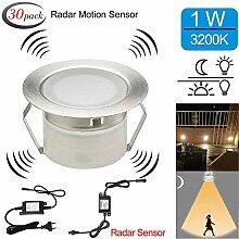 Radar Sensor Bodeneinbaustrahler LED Aussen 1W