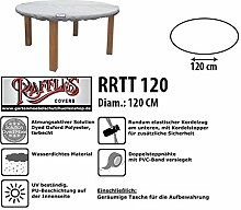 Raffles Covers RRTT120 Schutzhülle Nur für