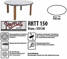 Raffles Covers RRTT150 Schutzhülle Nur für