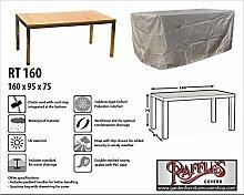 Raffles Covers RT160 Schutzhülle für rechteckige