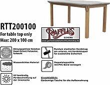 Raffles Covers RTT200100 Schutzhülle Nur für