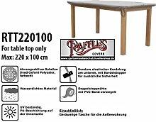 Raffles Covers RTT220100 Schutzhülle Nur für