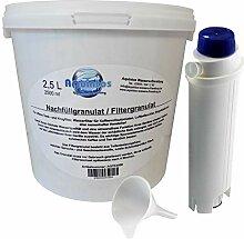 Refill- Set Original DeLonghi Wasserfilter SER3017