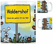 rendaffe - Waldershof - Einfach der geilste Ort