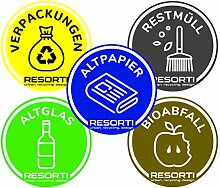 RESORTI Aufkleber 5er SET für Mülltrennung,