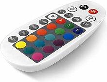 RGBW Bluetooth Fernbedienung CCT-Farbtemperatur