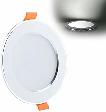 Riuty LED Einbaustrahler,Sensor-Deckenverkleidung