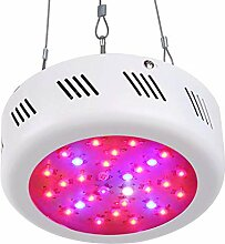Roleadro LED Grow Lampe 138W UFO Pflanzenleuchte