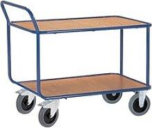 Rollcart Tischwagen blau 120,0 x 80,0 cm bis 500,0