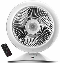 Rowenta HQ7112 Air Force Hot & Cool, 2in1