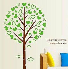 Rureng Die Fünfte Generation Der Liebe Baum
