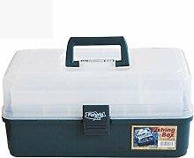 RXF Auto Werkzeug Aufbewahrungsbox Kunststoff