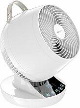 Sancusto Ventilator leise, Turbo-Ventilator DC