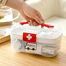 Saturey Ablageboxen Tragbare Erste-Hilfe-Box,