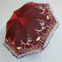SBBCW UV Beschattung Vinyl Super Sonnenschutz Faltungs Mode Frau Entfärbung Blitz Umbrella,A