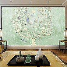 Schlafzimmerhintergrund wallpaper_personal