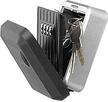 Schlüsselsafe,Schlüsselkasten mit