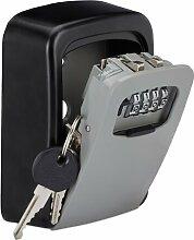 Schlüsselschrank Vetter