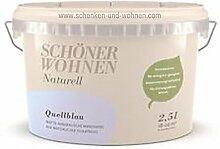 Schöner Wohnen Mineral-Wandfarbe Quellblau 2,5 l