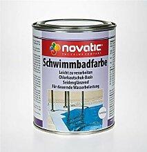 Schwimmbadfarbe Novatic RAL 6021 blassgrün