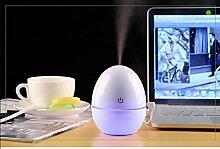 SCZLSYL Haube USB-Luftbefeuchter Luftzerstäuber