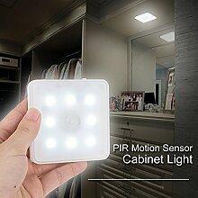 Senweit LED Nachtlichter mit Bewegungsmelder Magnetstreifen Licht Für Schrank Küche Treppenhaus Badezimmer Schlafzimmer