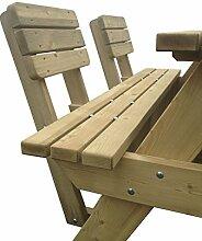 Set Rückenlehnen für Picknicktisch, aus 40 mm FSC Fichtenholz, druckimprägnier