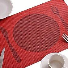 Set von 5 Weinglas Muster PVC Tischsets