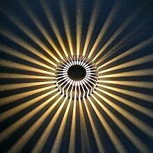 SHIXUN Wandlampe LED Innen Aussen Wandleuchte