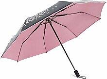 Shuang Yu Zuo Sonnenschutz Falten Falten Sonnenschirm,Pink