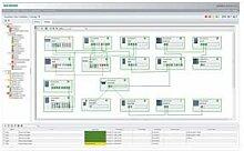 Siemens–Sinema Server Basic V12Software