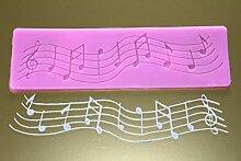 Silikonform Backform Musiknoten Musik Music Notes
