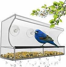 Sipobuy Transparent Vogelbeobachtung Feeder Mit 3