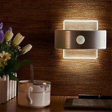 SLCSL Infrarot Bewegungsmelder LED Nachtlicht