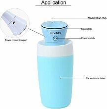 SmallSci Smart Frog Mini-Luftbefeuchter Personal Travel Luftbefeuchter USB Portable Luftreiniger für Auto, Home, Yoga, Büro, Spa, Schlafzimmer, Baby-Raum (Blue)
