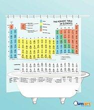 Smart - Duschvorhang Periodensystem (EVA
