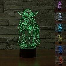 SmartEra® Star Wars Film-Charaktere Meister Yoda