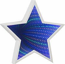 Sohler Stern Form sensorisch Unendlichkeit Spiegel