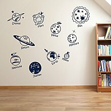 Solar System Space Astronomie, Planeten 01Wand Dekorationen Fenster Aufkleber Wall Decor Sticker Wall Art Aufkleber Sticker Wand Aufkleber Aufkleber Wandbild Décor DIY Deco Abnehmbare Wandaufkleber Colorful Aufkleber, Vinyl, 14 - Dark Blue, M