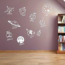 Solar System Space Astronomie, Planeten 01Wand Dekorationen Fenster Aufkleber Wall Decor Sticker Wall Art Aufkleber Sticker Wand Aufkleber Aufkleber Wandbild Décor DIY Deco Abnehmbare Wandaufkleber Colorful Aufkleber, Vinyl, 17 - White, M