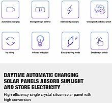 Solarleuchten Außenstrahler Solar-Wandleuchte