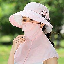 Sonnencreme, Sonnencreme und Sonnenschutz im Sommer, Haut rosa