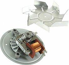SPARES2GO Ventilator Klinge und Motoreinheit für