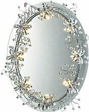 Spiegel oval 8Lichter