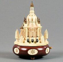 Spieldose mit Dresdner Frauenkirche und Kurrende