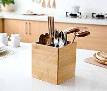 SQL Geschirr Aufbewahrung Box Idee Küche Löffel