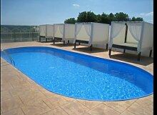 Stahlwandbecken 3,20x5,25x1,20m Einzelbecken Schwimmbecken ovalform Pool