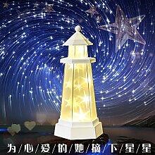 Sternenhimmel Leuchtturm Lampe Fernbedienung Stern
