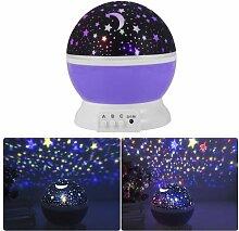 Sternenhimmel Projektor 360 Grad drehbar Star